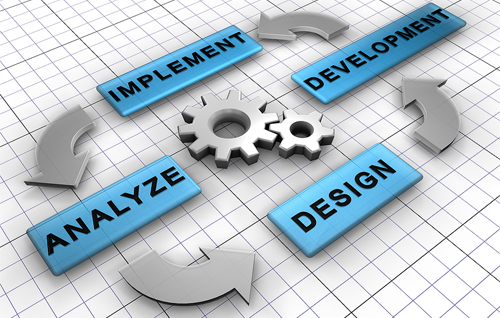 software-development-phases